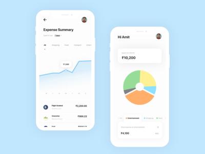 Analytics Chart in App - #dailyui #018