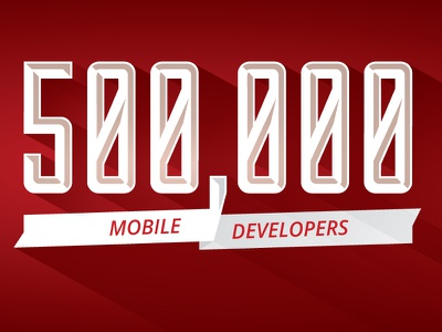 Appcelerator Celebrates 500k Community Developers appcelerator developer duke infographic tech ribbon longshadow
