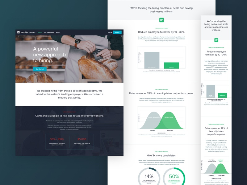 LearnUp Marketing Website saas responsive marketing marketing site charts css branding ui