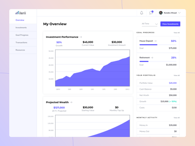 Ilerii Investment Dashboard uiux ui material dashboard dashboard ui overview