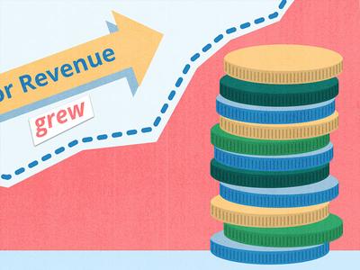 Presentation Deck Slide: Revenue Growth detail