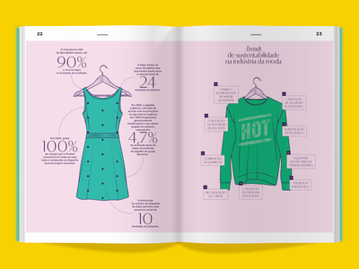 Infographic for Sustentável Magazine pink number fast fashion infographic dress vector design illustration