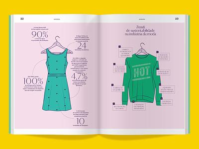 Infographic for Sustentável Magazine pink number fast fashion infographic dress vector design illustration