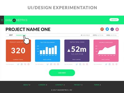 UI Design Experimentation metrics data design ui