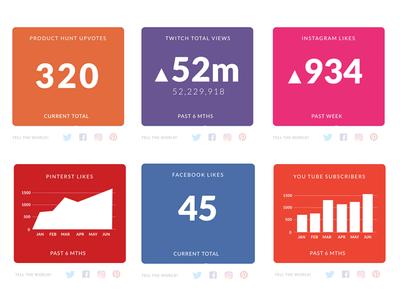 UI Design Experimentation - Data Cards metrics data design ui