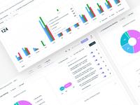 Dashboard Widgets (SaaS) sketch figma dashboard design widget interface prototype ui ux software data visulization data admin analytics dashboard web app saas design