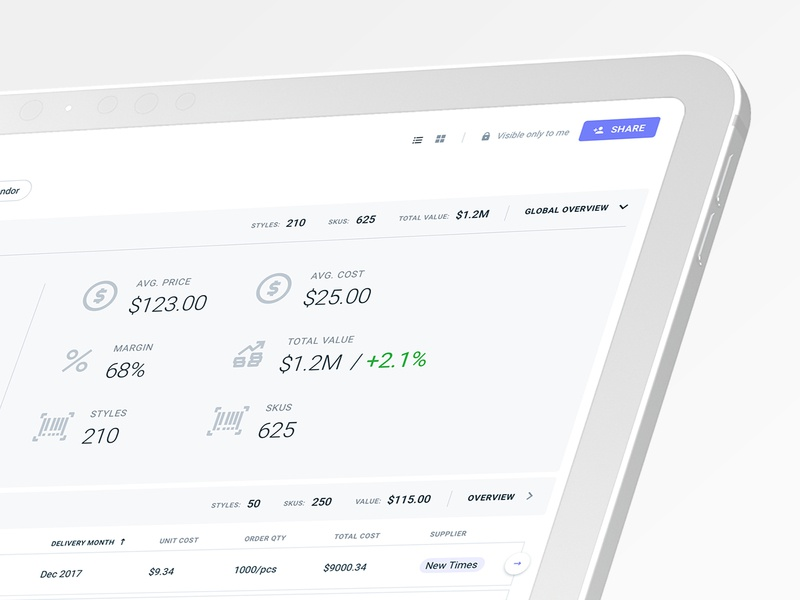 In-table analytics saas table prototype charts analytics interface product design clean minimal admin dashboard web app software data analysis finance spreadsheet excel