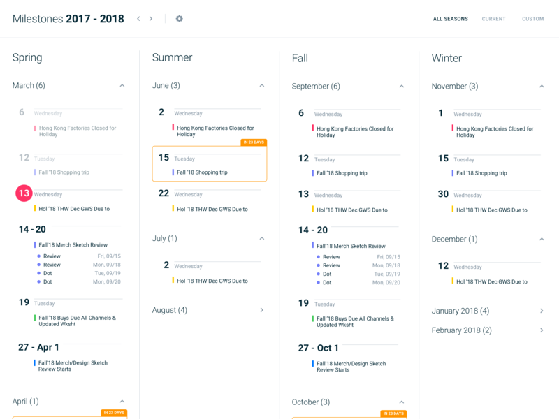 Calendar - Yearly plan web apps calendar design graph b2c b2b charts minimal admin clean dashboard analytics web app data software ux interface user experience ux strategy saas