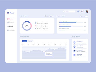 Dashboard of the Freelance Management Tool design thinking uxdesign design exercise designchallenge management tool webdesign freelance desktop freelance design product design desktop design desktop