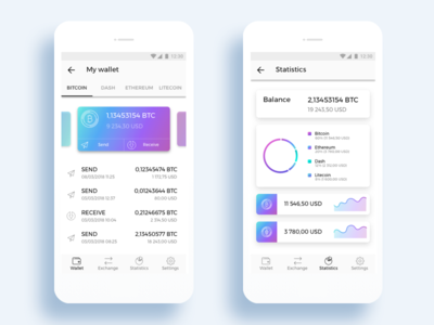 Crypto wallet - mobile wallet