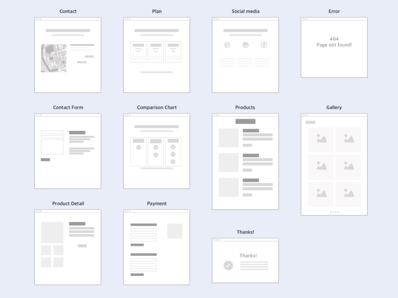Web sitemap graphics kit web day5 minimal ux 100 days ui challenge