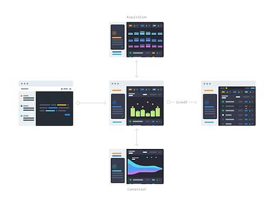 Low Fidelity Tinyframes scrolling canvas dataviz data martech marketing analytics dashboard onboarding low-fi low fidelity tinyframes