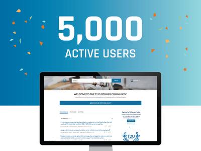 5,000 Users