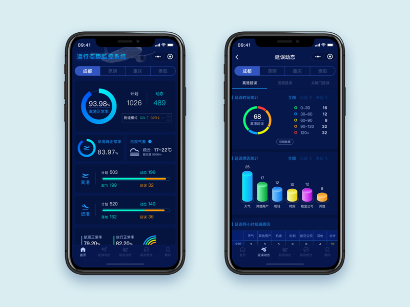 Aviation App Design