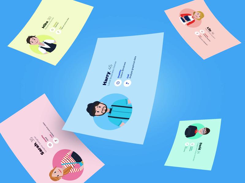 Personas Mockup vector design ui users user interface mockup colors minimal blue ux research branding persona
