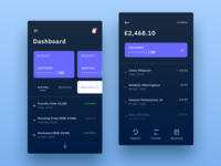 Banking Dashboards
