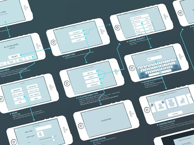 Blockbusters Mobile App - Wireframes gameshow iphone app mobile ux wireframes
