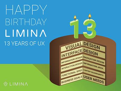 HBD Limina - 13YRS birthday cake ux
