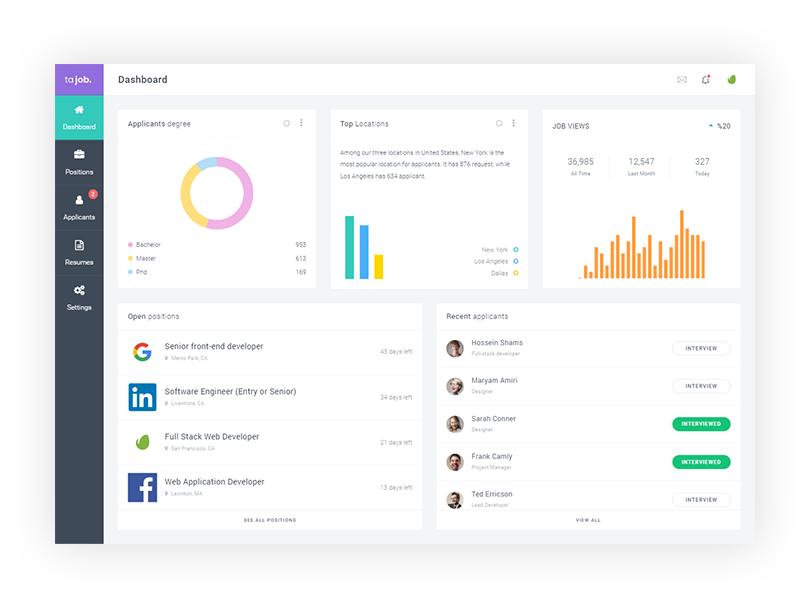 Dashboard - From a Job Board Web Application by TheTheme.io - Dribbble