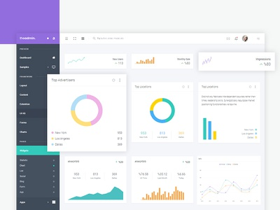 Chart widgets — TheAdmin bootstrap appliction uikit cms framework webapp dashboard admin saas chart widget theadmin