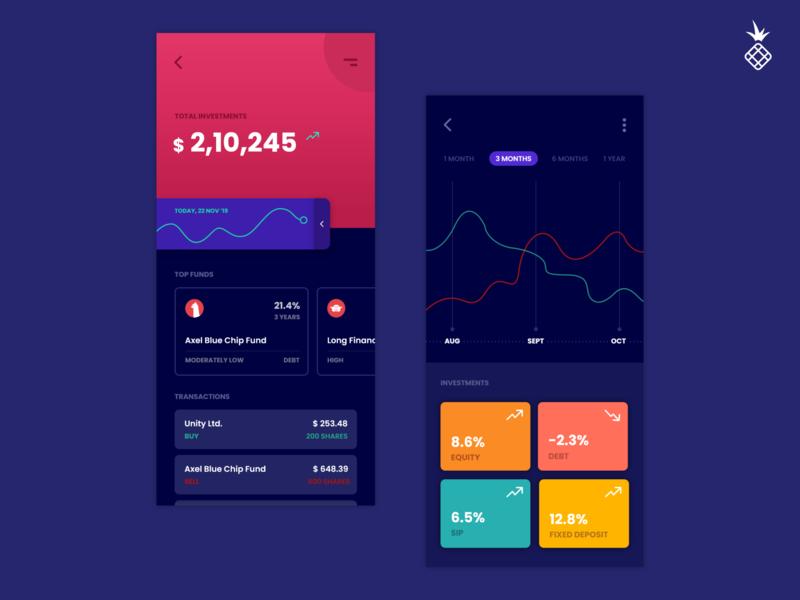 Financial portfolio analytics app design uxui finances money mobile ui mobile finance app uiux porfolio finance app appdesign uxdesign user experience uidesign design ux ui
