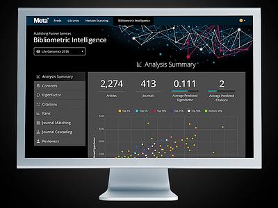 Bibliometric Intelligence Interface artificial intelligence ai dark ui ux interface