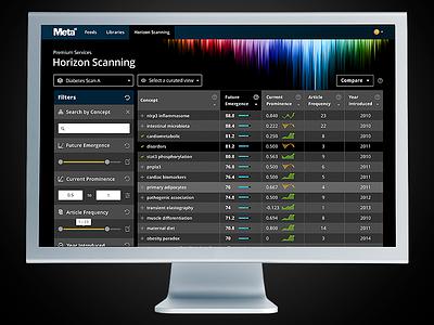 Horizon Scanning Interface artificial intelligence interface dark ux ui