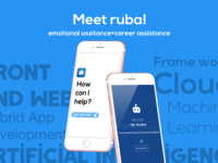 Ruba- App graphics