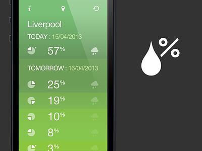 Chance of rain rain weather app iphone gradient percent entypo