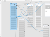 Never leave out wireframing