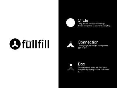 Logo concepts design branding identity logo brand