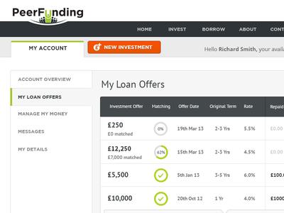 Peer Funding Account