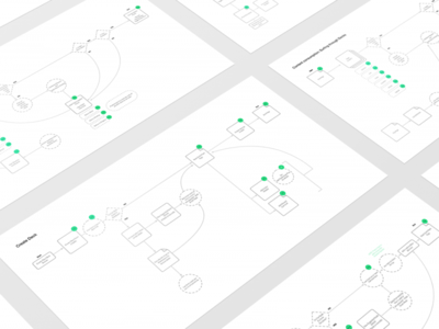 Inspire App — Wireflows app journey map flowchart wireframes wireflows