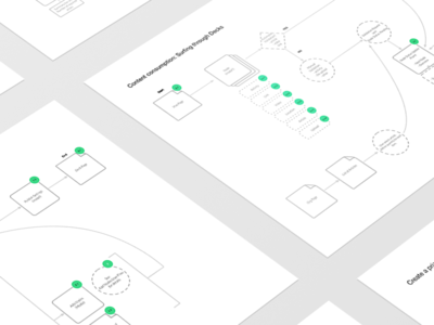 Inspire App — Flows wireflows wireframes flowchart map journey app