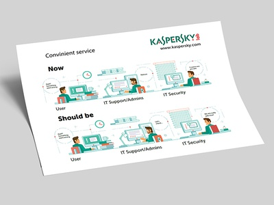 Kaspersky Lab. Illustration design russia tomsk illustration kaspersky lovemedo