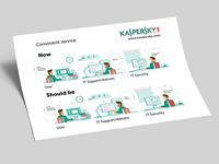 Kaspersky Lab. Illustration