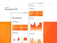 Scoreboard UI