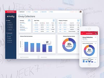 Perspira - Project Mngmt App for Desktop & Mobile creative direction branding ux design website mobile
