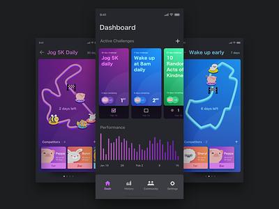 Habit-building App data illustration ui ux design app concept