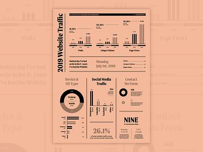 Website Analytics Data Visualization typogaphy monoline modern minimal analytics website traffic data viz data visulization information design infographics infographic brand logo branding