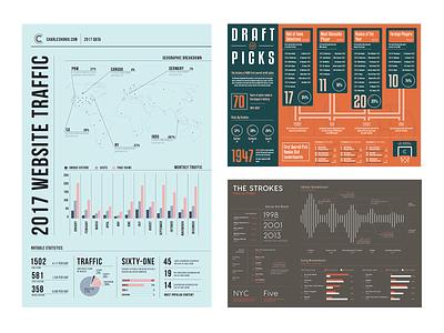 Data Visualization Infographics infograph data is beautiful poster poster design data data viz data visualization infographic design infographics