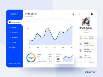 eProduct Admin Dashboard Design ecommerce shop ecommerce design analytics statistics product charts user interface uiux application ui interface design dashboard application admin dashboard template admin dashboard