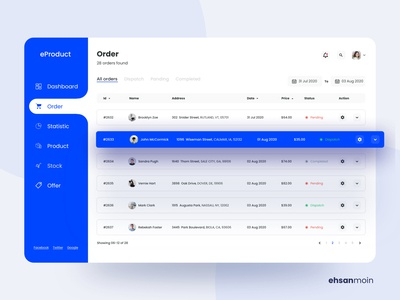 eProduct Admin Dashboard Design ( Order page ) dashboard design dashboard ui application ui user interface interface order page order management analytics admin dashboard template landing illustration uidesign design ux creative ui ecommerce app ecommerce