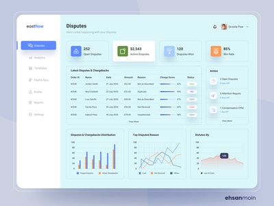 eastflow Admin Dashboard Design analytics chart user interface agency landing landing page color uidesign design ux clean ui dashboard ui creative analytics dashboard application ui analytics admin dashboard template