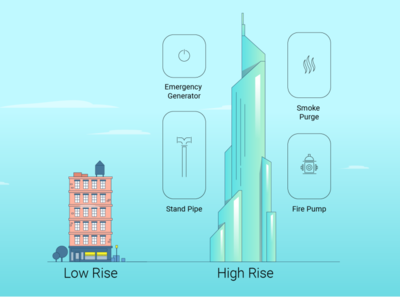 Animations for Engineering Video real estate video real estate presentation buildings scheme emergency generator emergency high rise low rise real estate skyscraper building