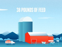 Scalable Foods
