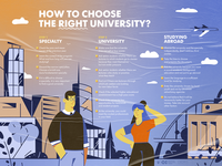 How To Choose The Right University?