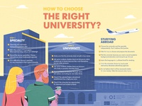 How To Choose The Right University? Style 02