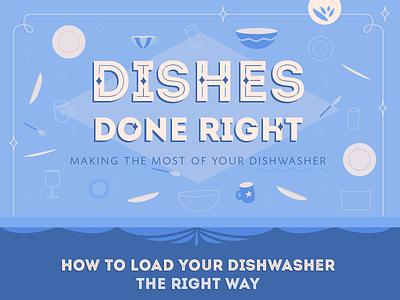 Dishwasher Infographic