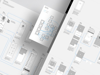 Adidas - Wireframes ux ui texture tango sports soccer mobile ios football design dark branding app android adidas